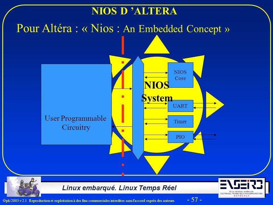 Linux embarqué. Linux Temps Réel pk/2003 v 2.1 Reproduction et exploitation à des fins commerciales interdites sans l'accord exprès des auteurs - 57 -