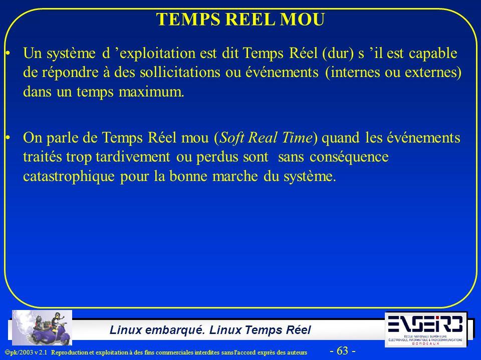 Linux embarqué. Linux Temps Réel pk/2003 v 2.1 Reproduction et exploitation à des fins commerciales interdites sans l'accord exprès des auteurs - 63 -