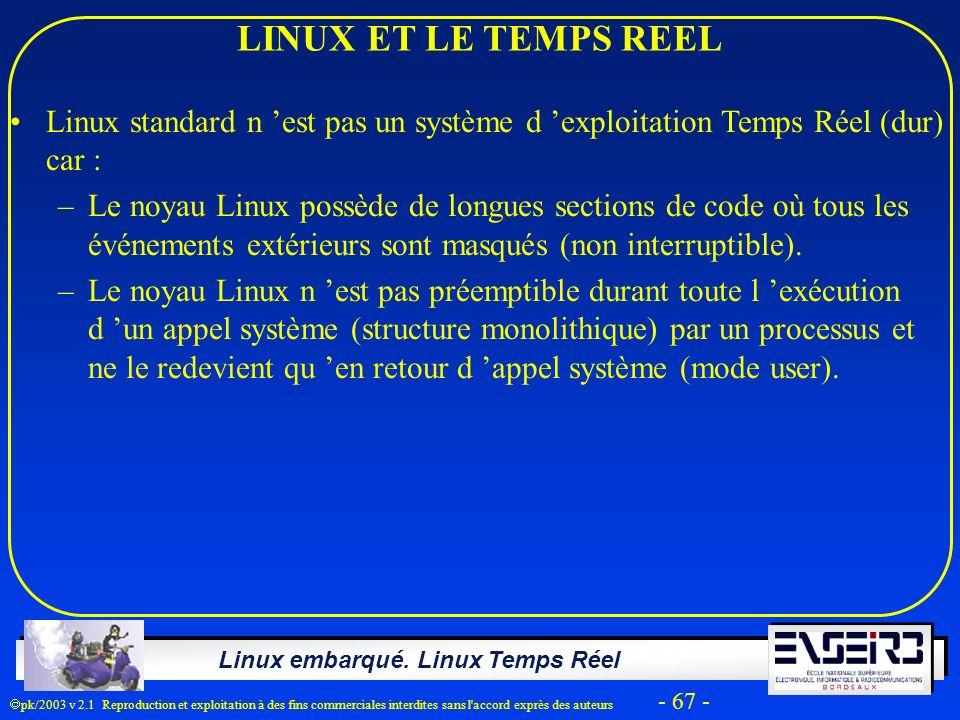 Linux embarqué. Linux Temps Réel pk/2003 v 2.1 Reproduction et exploitation à des fins commerciales interdites sans l'accord exprès des auteurs - 67 -