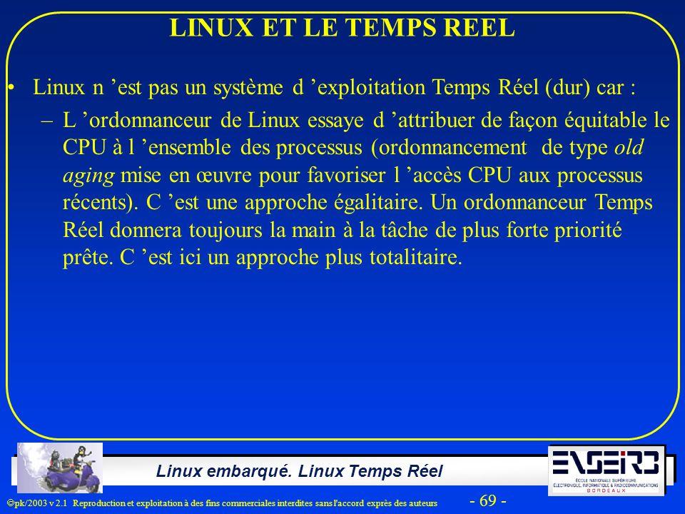 Linux embarqué. Linux Temps Réel pk/2003 v 2.1 Reproduction et exploitation à des fins commerciales interdites sans l'accord exprès des auteurs - 69 -