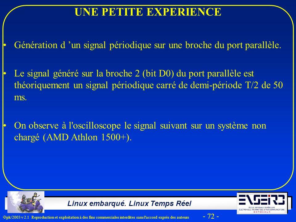 Linux embarqué. Linux Temps Réel pk/2003 v 2.1 Reproduction et exploitation à des fins commerciales interdites sans l'accord exprès des auteurs - 72 -
