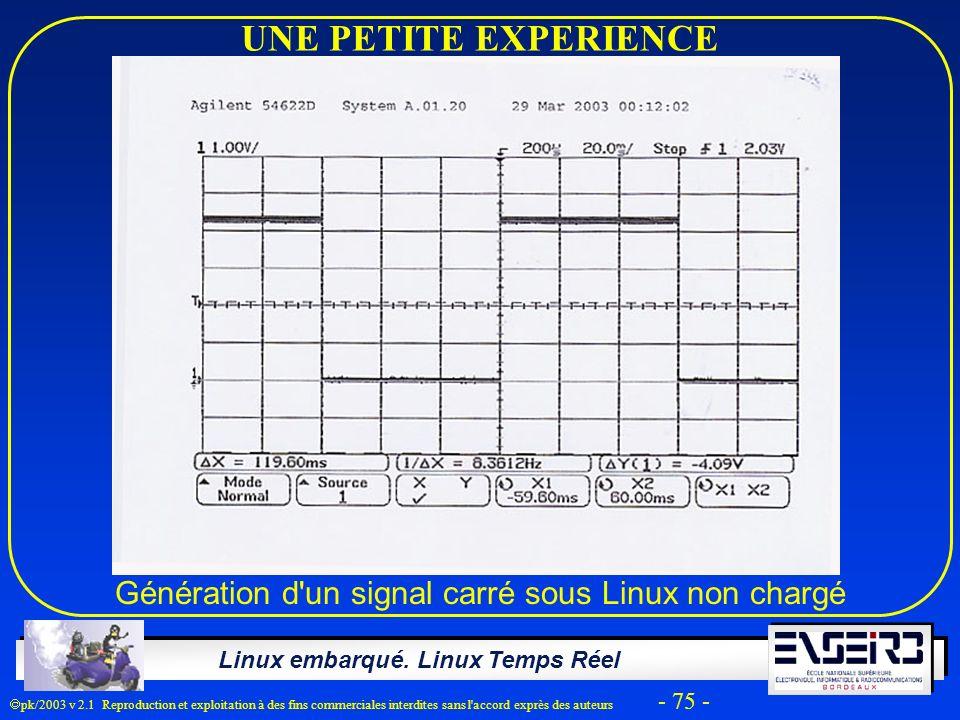 Linux embarqué. Linux Temps Réel pk/2003 v 2.1 Reproduction et exploitation à des fins commerciales interdites sans l'accord exprès des auteurs - 75 -