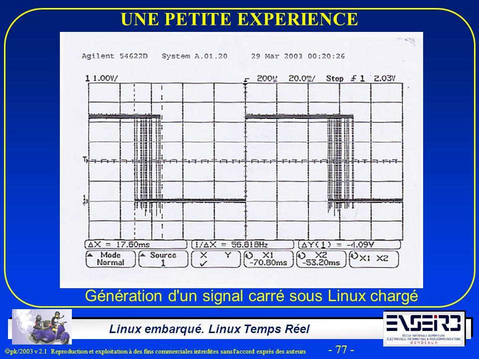 Linux embarqué. Linux Temps Réel pk/2003 v 2.1 Reproduction et exploitation à des fins commerciales interdites sans l'accord exprès des auteurs - 77 -