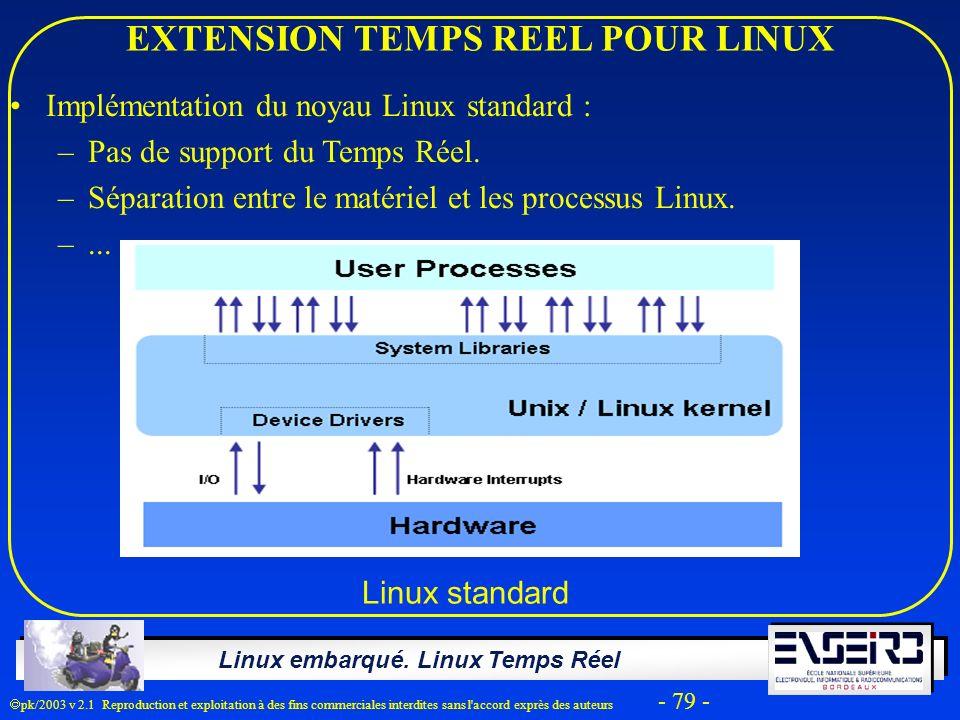 Linux embarqué. Linux Temps Réel pk/2003 v 2.1 Reproduction et exploitation à des fins commerciales interdites sans l'accord exprès des auteurs - 79 -