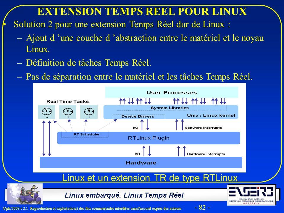 Linux embarqué. Linux Temps Réel pk/2003 v 2.1 Reproduction et exploitation à des fins commerciales interdites sans l'accord exprès des auteurs - 82 -