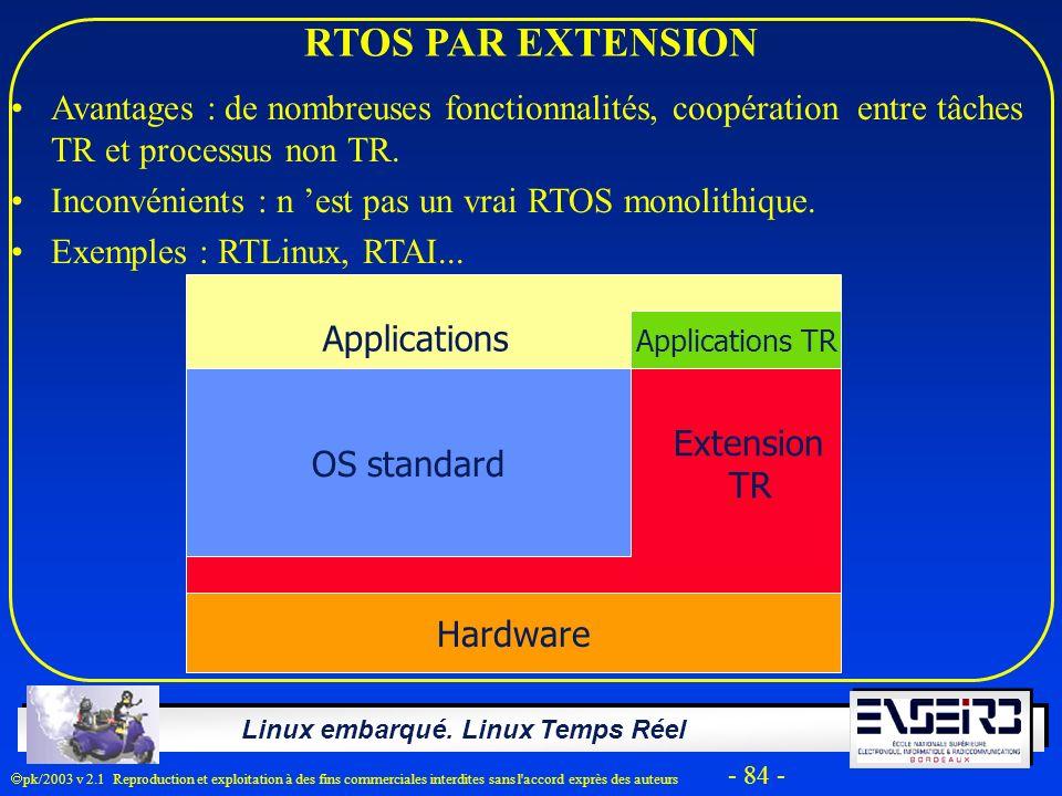 Linux embarqué. Linux Temps Réel pk/2003 v 2.1 Reproduction et exploitation à des fins commerciales interdites sans l'accord exprès des auteurs - 84 -