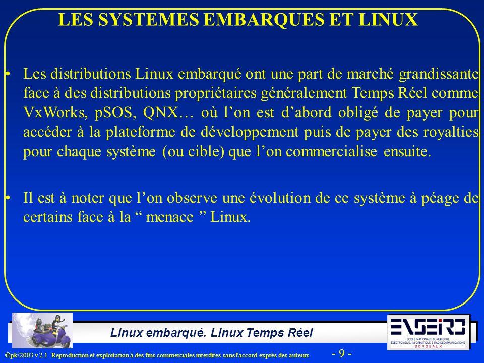 Linux embarqué. Linux Temps Réel pk/2003 v 2.1 Reproduction et exploitation à des fins commerciales interdites sans l'accord exprès des auteurs - 9 -