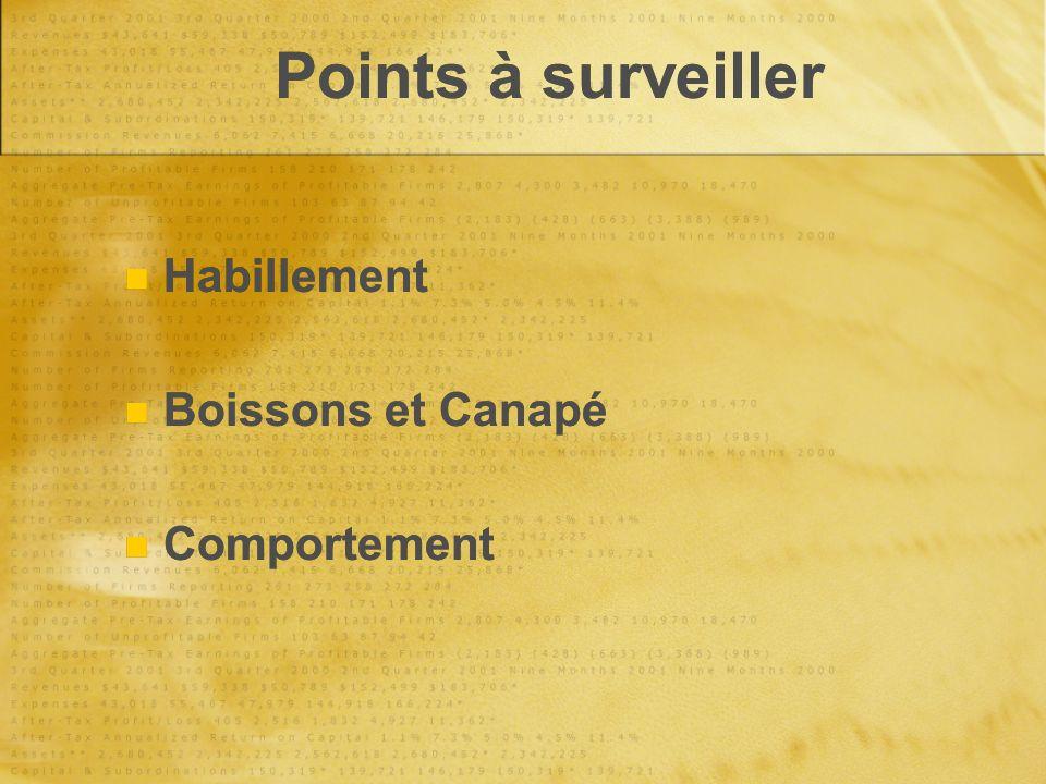 Points à surveiller Habillement Boissons et Canapé Comportement Habillement Boissons et Canapé Comportement