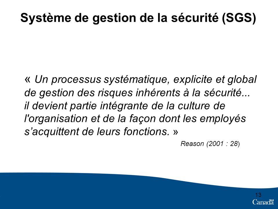 Système de gestion de la sécurité (SGS) « Un processus systématique, explicite et global de gestion des risques inhérents à la sécurité... il devient