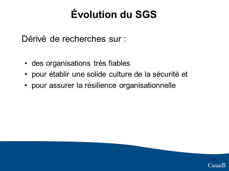 Évolution du SGS Dérivé de recherches sur : des organisations très fiables pour établir une solide culture de la sécurité et pour assurer la résilienc