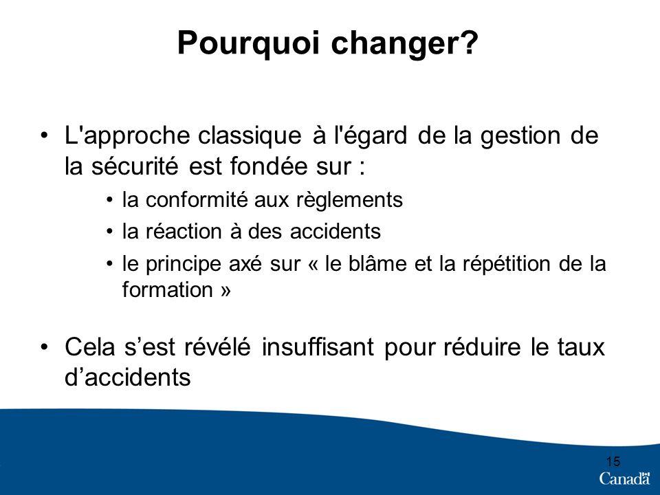 Pourquoi changer? L'approche classique à l'égard de la gestion de la sécurité est fondée sur : la conformité aux règlements la réaction à des accident