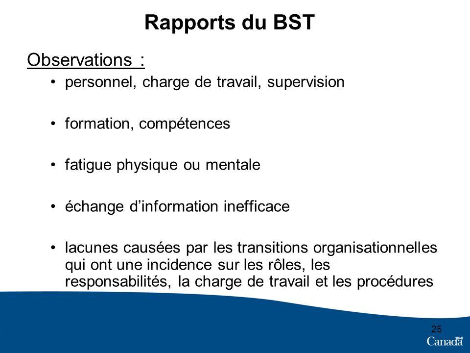 Rapports du BST Observations : personnel, charge de travail, supervision formation, compétences fatigue physique ou mentale échange dinformation ineff