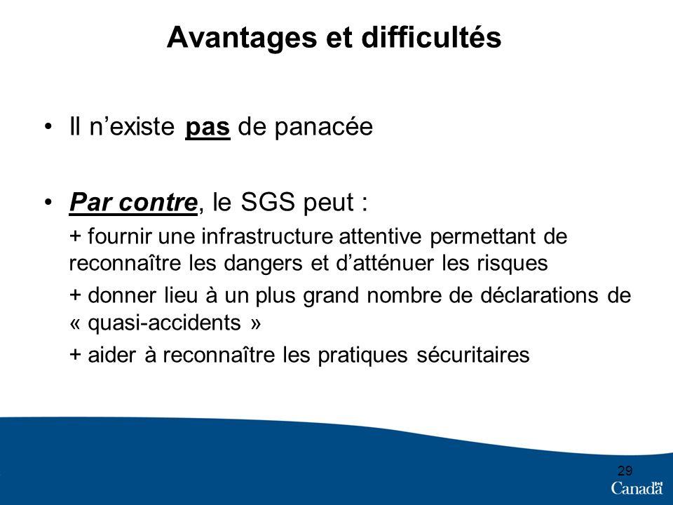 Avantages et difficultés Il nexiste pas de panacée Par contre, le SGS peut : + fournir une infrastructure attentive permettant de reconnaître les dang