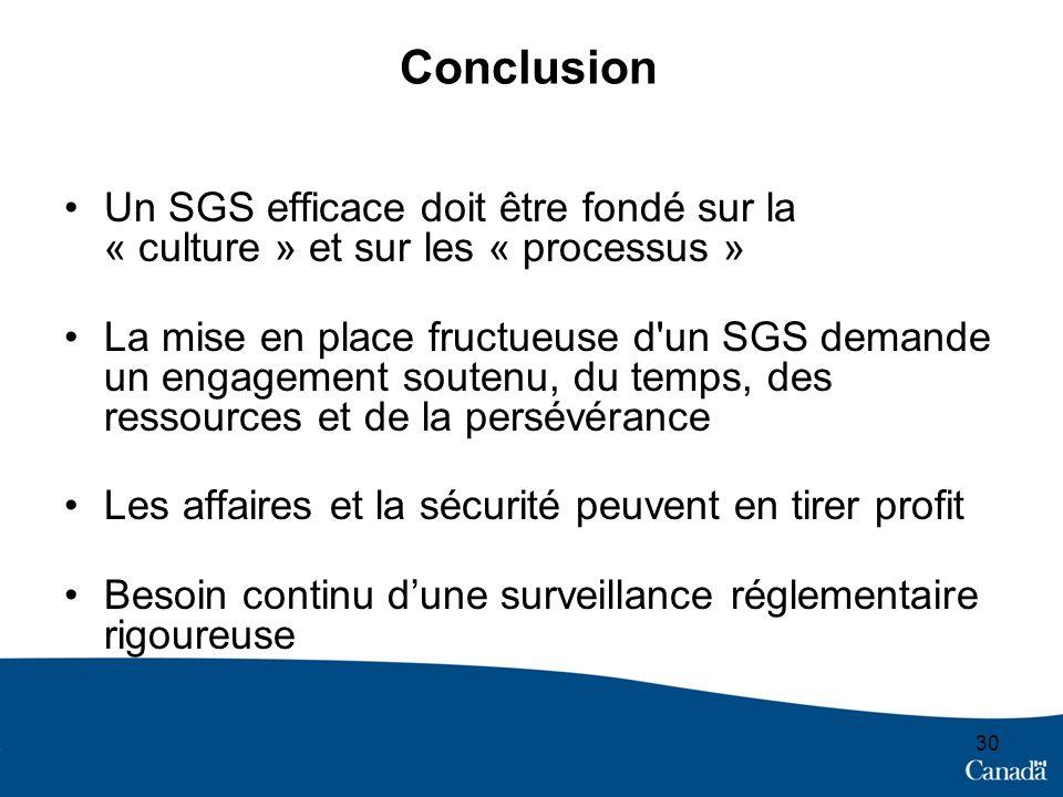 Conclusion Un SGS efficace doit être fondé sur la « culture » et sur les « processus » La mise en place fructueuse d'un SGS demande un engagement sout