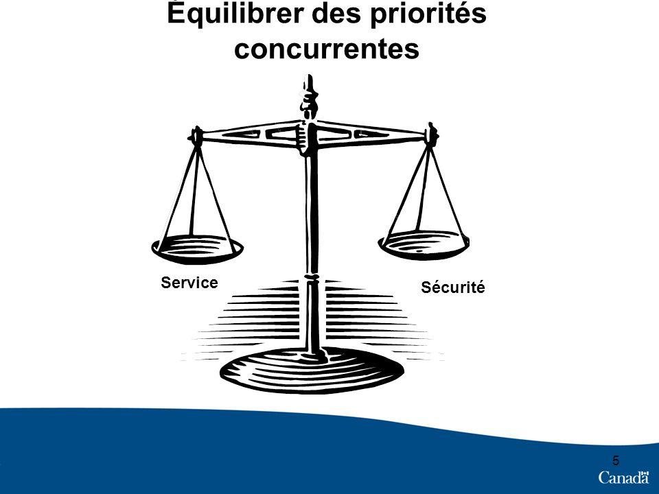 Équilibrer des priorités concurrentes Service Sécurité 5