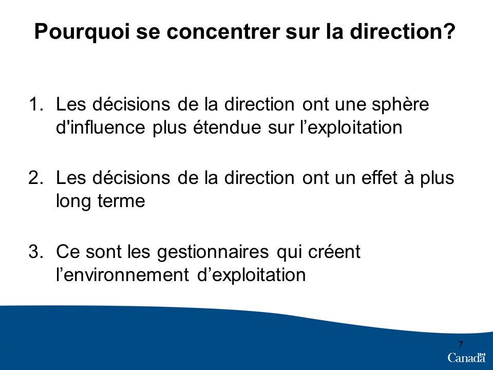 Pourquoi se concentrer sur la direction? 1.Les décisions de la direction ont une sphère d'influence plus étendue sur lexploitation 2.Les décisions de
