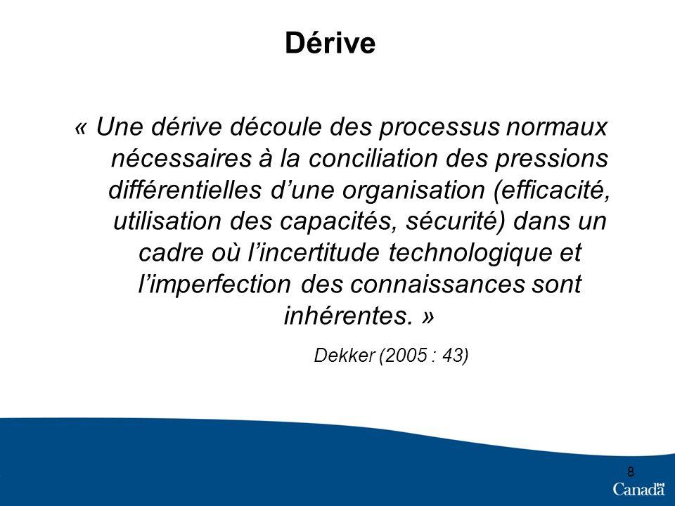 Dérive « Une dérive découle des processus normaux nécessaires à la conciliation des pressions différentielles dune organisation (efficacité, utilisati