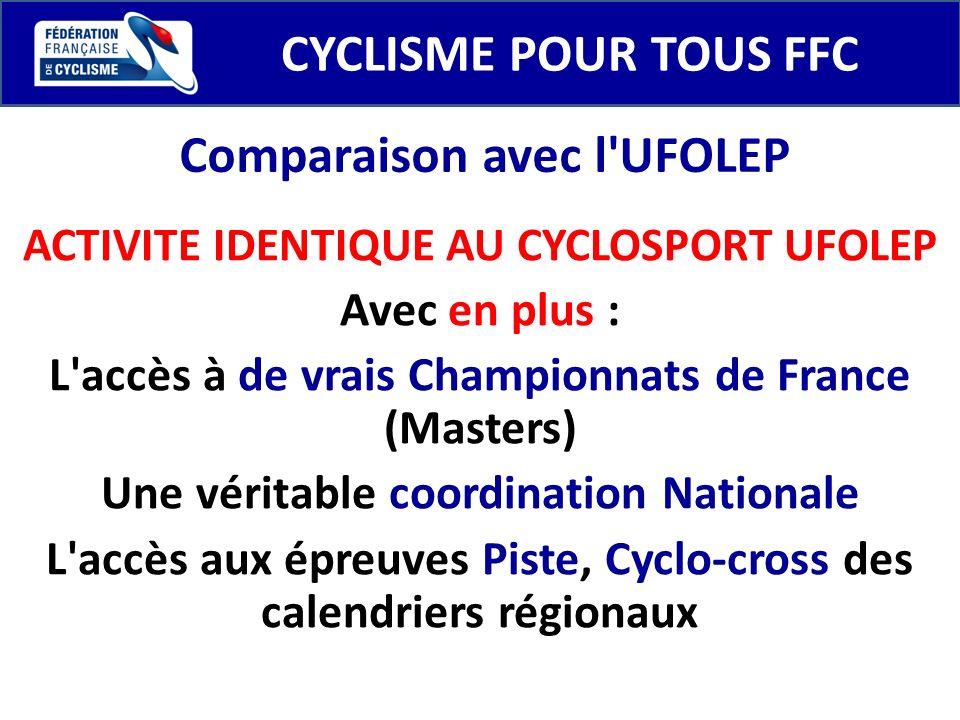 CYCLISME POUR TOUS FFC Comparaison avec l'UFOLEP ACTIVITE IDENTIQUE AU CYCLOSPORT UFOLEP Avec en plus : L'accès à de vrais Championnats de France (Mas