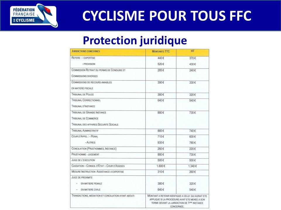 CYCLISME POUR TOUS FFC Protection juridique