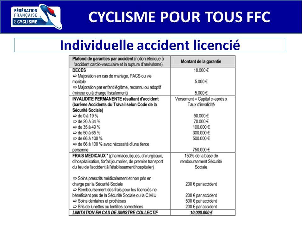 CYCLISME POUR TOUS FFC Individuelle accident licencié