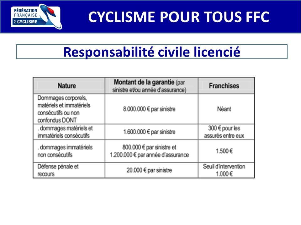 CYCLISME POUR TOUS FFC Responsabilité civile licencié