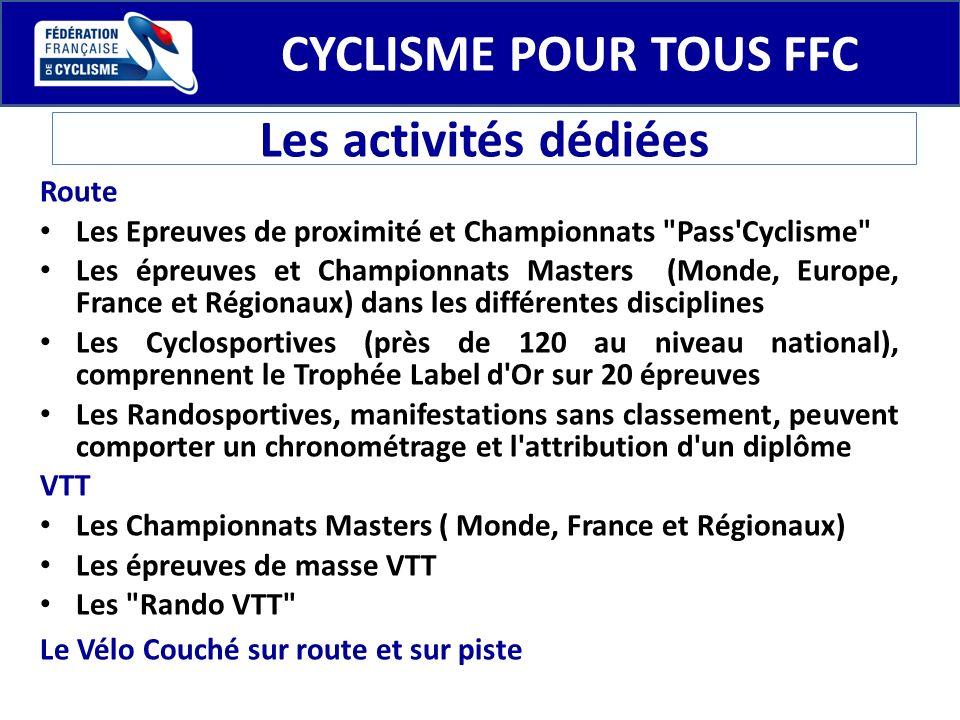 CYCLISME POUR TOUS FFC Les activités dédiées Route Les Epreuves de proximité et Championnats