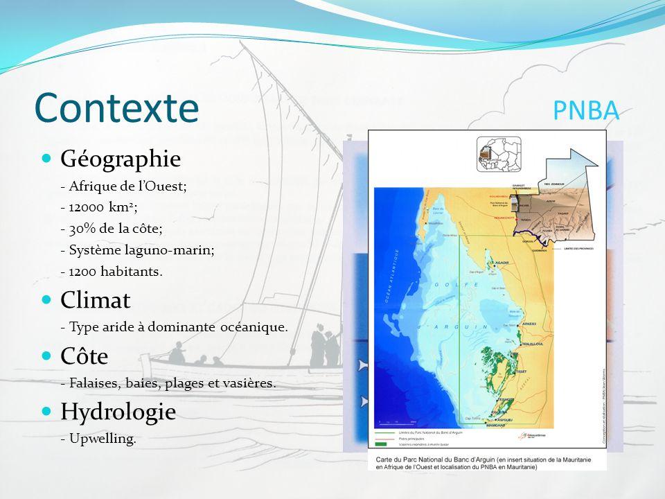 Contexte Géographie - Afrique de lOuest; - 12000 km 2 ; - 30% de la côte; - Système laguno-marin; - 1200 habitants. Climat - Type aride à dominante oc