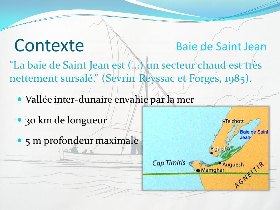 Contexte Vallée inter-dunaire envahie par la mer 30 km de longueur 5 m profondeur maximale Baie de Saint Jean La baie de Saint Jean est (...) un secte
