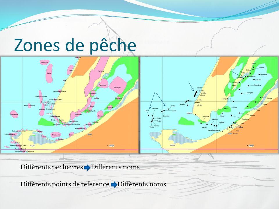 Zones de pêche Différents pecheures Différents noms Différents points de reference Différents noms