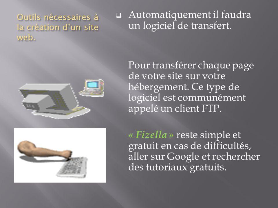 Outils nécessaires à la création dun site web. Automatiquement il faudra un logiciel de transfert.