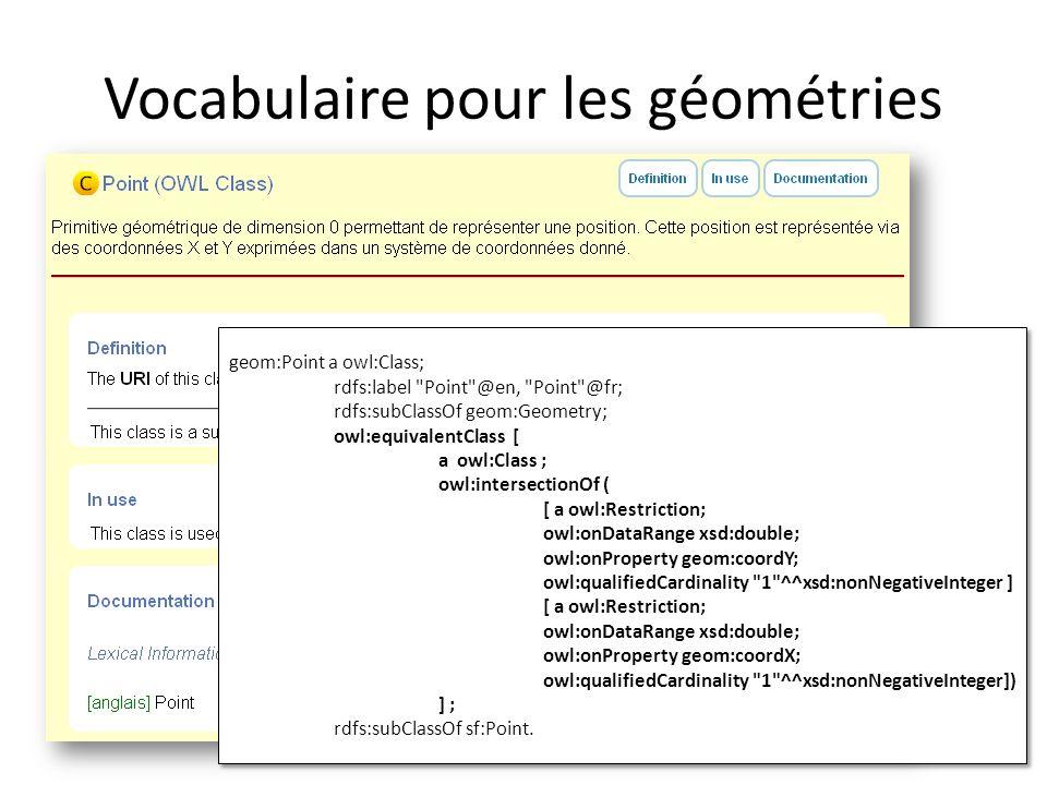 Vocabulaire pour les géométries