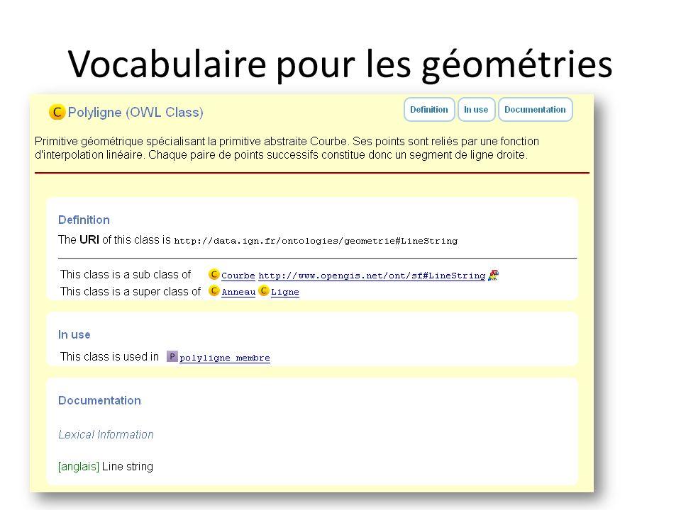 geom:LineString a owl:Class; rdfs:label Line string @en, Polyligne @fr; rdfs:subClassOf geom:Curve; rdfs:subClassOf [ a owl:Restriction; owl:onClass geom:PointsList; owl:onProperty geom:points; owl:qualifiedCardinality 1 ^^xsd:nonNegativeInteger ]; rdfs:subClassOf sf:LineString.