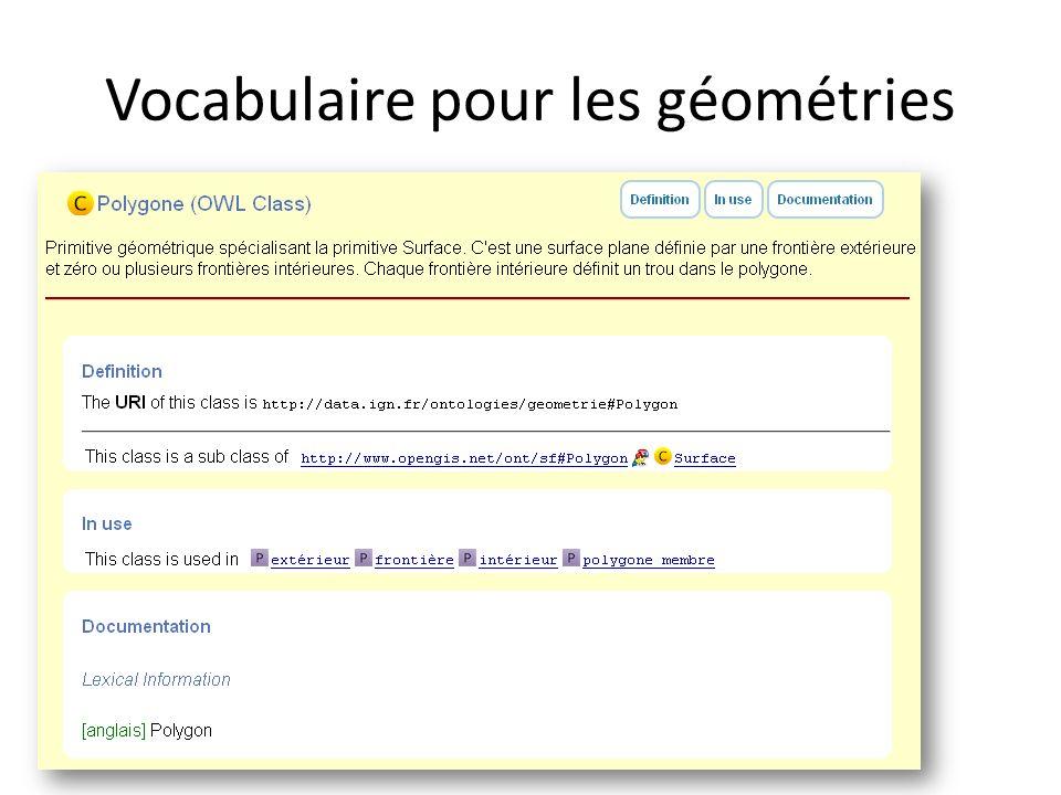 geom:Polygon a owl:Class; rdfs:label Polygon @en, Polygone @fr; rdfs:subClassOf geom:Surface; rdfs:subClassOf [ a owl:Class ; owl:intersectionOf( [ a owl:Restriction; owl:onClass geom:LinearRing; owl:onProperty geom:exterior; owl:qualifiedCardinality 1 ^^xsd:nonNegativeInteger ] [ a owl:Restriction; owl:someValuesFrom geom:LinearRing; owl:onProperty geom:interior;] ) ] ; rdfs:subClassOf sf:Polygon.