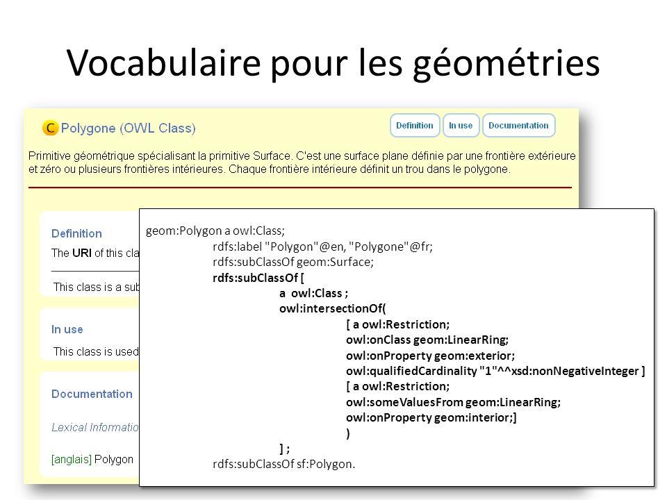 Vocabulaire pour les géométries Pour associer une géométrie à une ressource quelconque (i.e.pas nécessairement de type Feature): geom:geometry a owl:ObjectProperty; rdfs:comment Primitive géométrique associée à un objet pour représenter sa localisation et éventuellement sa forme. @fr; rdfs:label a pour géométrie @fr, has geometry @en; rdfs:range geom:Geometry.