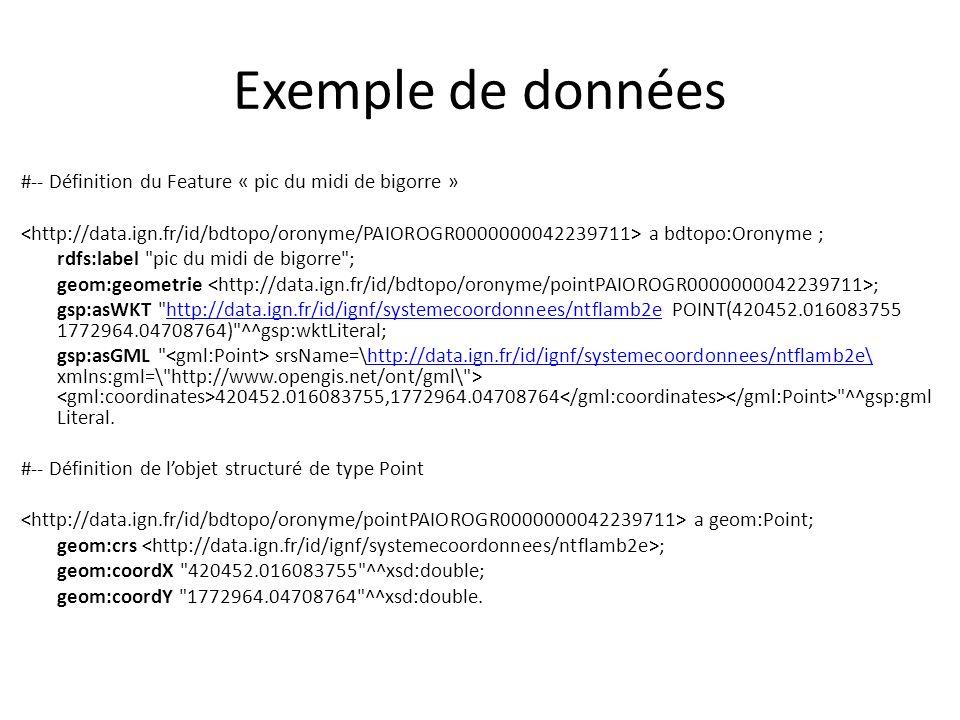Exemple de données #-- Définition du système de coordonnées cartographiques Lambert II étendu a ignf:ProjectedCRS, ignf:CoordinatesSystem; ignf:hasBounding [a ignf:BoundingBox; ignf:westBoundLongitude -4.05378927743516 ^^xsd:decimal; ignf:eastBoundLongitude 10 ^^xsd:decimal; ignf:southBoundLatitude 41.310015543796 ^^xsd:decimal; ignf:northBoundLatitude 50.8499576445959 ^^xsd:decimal]; rdfs:label NTF Lambert II etendu ^^xsd:string; dcterms:description FRANCE METROPOLITAINE (CORSE COMPRISE) - LAMBERT II ETENDU @fr; ignf:hasScope NATIONALE, HISTORIQUE ^^xsd:string; ignf:codeEPSG 27572 ^^xsd:string.