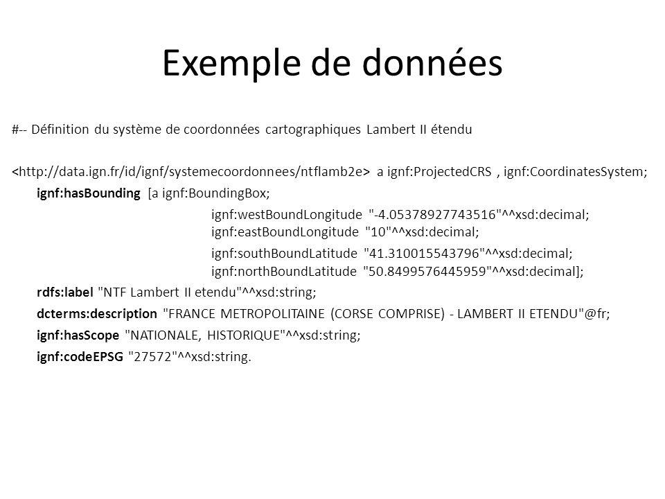 Exemple de données #-- Définition du système de coordonnées cartographiques Lambert II étendu a ignf:ProjectedCRS, ignf:CoordinatesSystem; ignf:hasBou