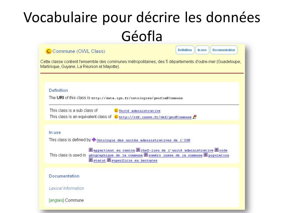 Vocabulaires génériques Géométries: Besoin de décrire des géométries de type SIG: point, ligne, polygone, etc.