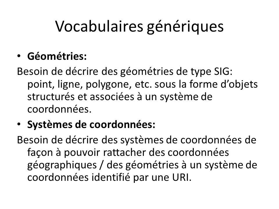 Vocabulaires existants: W3C Basic Geo Vocabulary GeoRSS ISO 19107 OGC GML GeoSPARQL (Simple Features) NeoGeo (geovocab) Vocabulaire pour les géométries Limites: Trop restreint (géométries) Pas de géométries structuréesLimité à WGS84 Trop complexe Domaine hasGeometry = FeatureURI peu pérenne