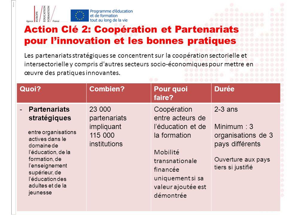 Action Clé 2: Coopération et Partenariats pour linnovation et les bonnes pratiques Les partenariats stratégiques se concentrent sur la coopération sectorielle et intersectorielle y compris d autres secteurs socio-économiques pour mettre en œuvre des pratiques innovantes.