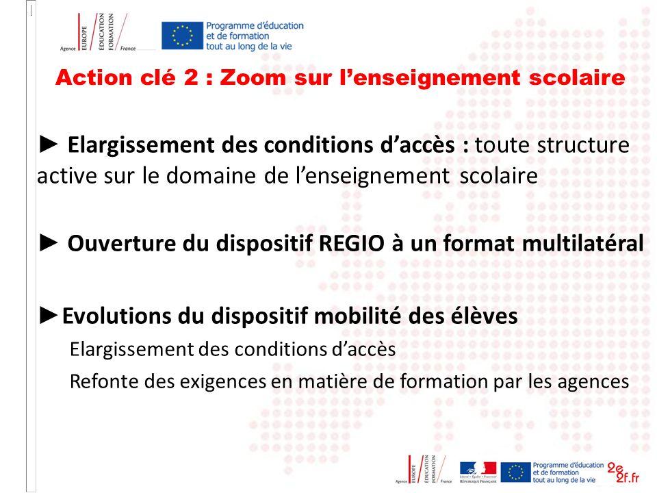 Action clé 2 : Zoom sur lenseignement scolaire Elargissement des conditions daccès : toute structure active sur le domaine de lenseignement scolaire O
