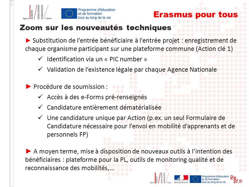 Erasmus pour tous Substitution de lentrée bénéficiaire à lentrée projet : enregistrement de chaque organisme participant sur une plateforme commune (A