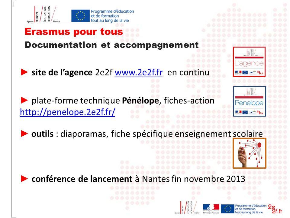 Erasmus pour tous site de lagence 2e2f www.2e2f.fr en continuwww.2e2f.fr plate-forme technique Pénélope, fiches-action http://penelope.2e2f.fr/ http://penelope.2e2f.fr/ outils : diaporamas, fiche spécifique enseignement scolaire conférence de lancement à Nantes fin novembre 2013 Documentation et accompagnement