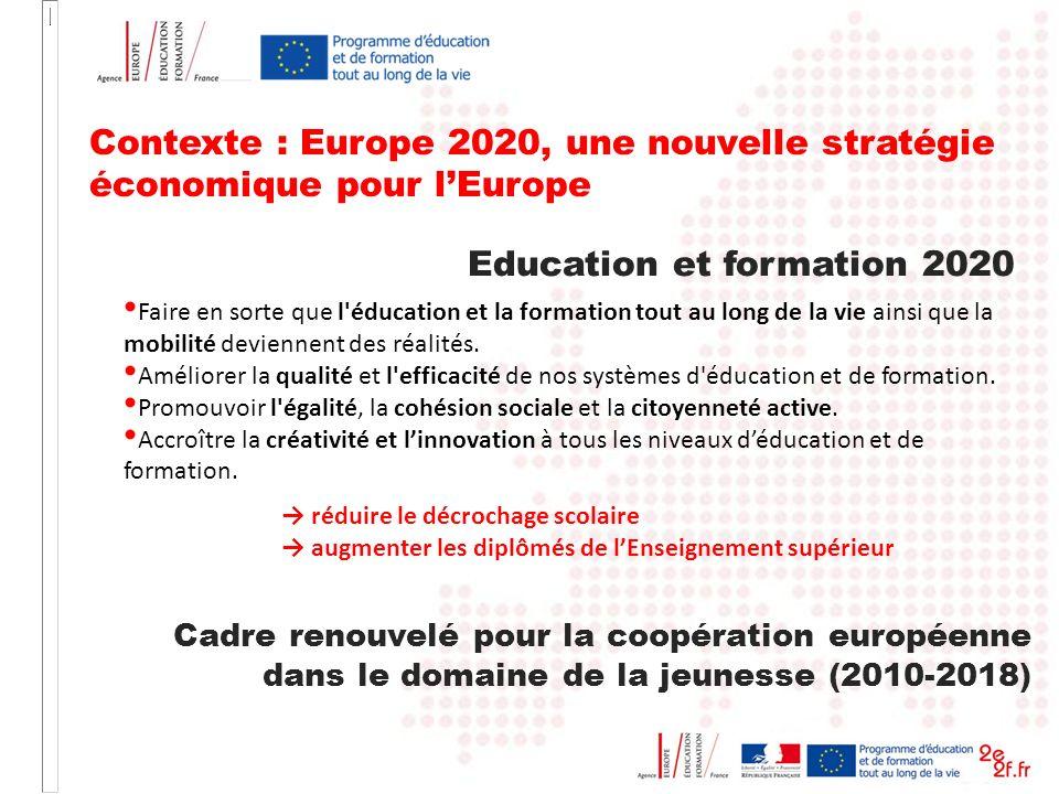 Contexte : Europe 2020, une nouvelle stratégie économique pour lEurope Education et formation 2020 Faire en sorte que l éducation et la formation tout au long de la vie ainsi que la mobilité deviennent des réalités.