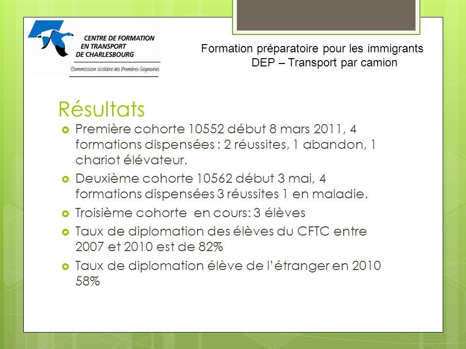 Résultats Première cohorte 10552 début 8 mars 2011, 4 formations dispensées : 2 réussites, 1 abandon, 1 chariot élévateur. Deuxième cohorte 10562 débu