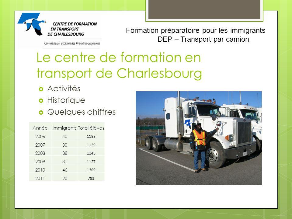 Le centre de formation en transport de Charlesbourg Activités Historique Quelques chiffres Formation préparatoire pour les immigrants DEP – Transport