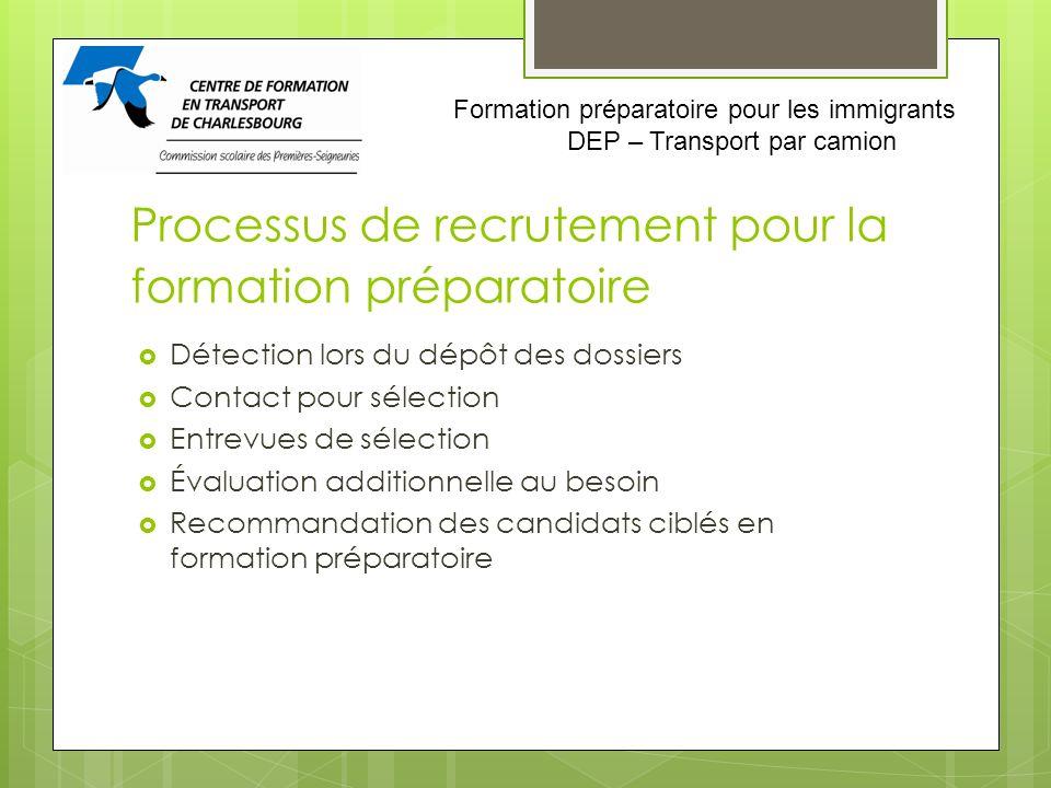 Processus de recrutement pour la formation préparatoire Détection lors du dépôt des dossiers Contact pour sélection Entrevues de sélection Évaluation