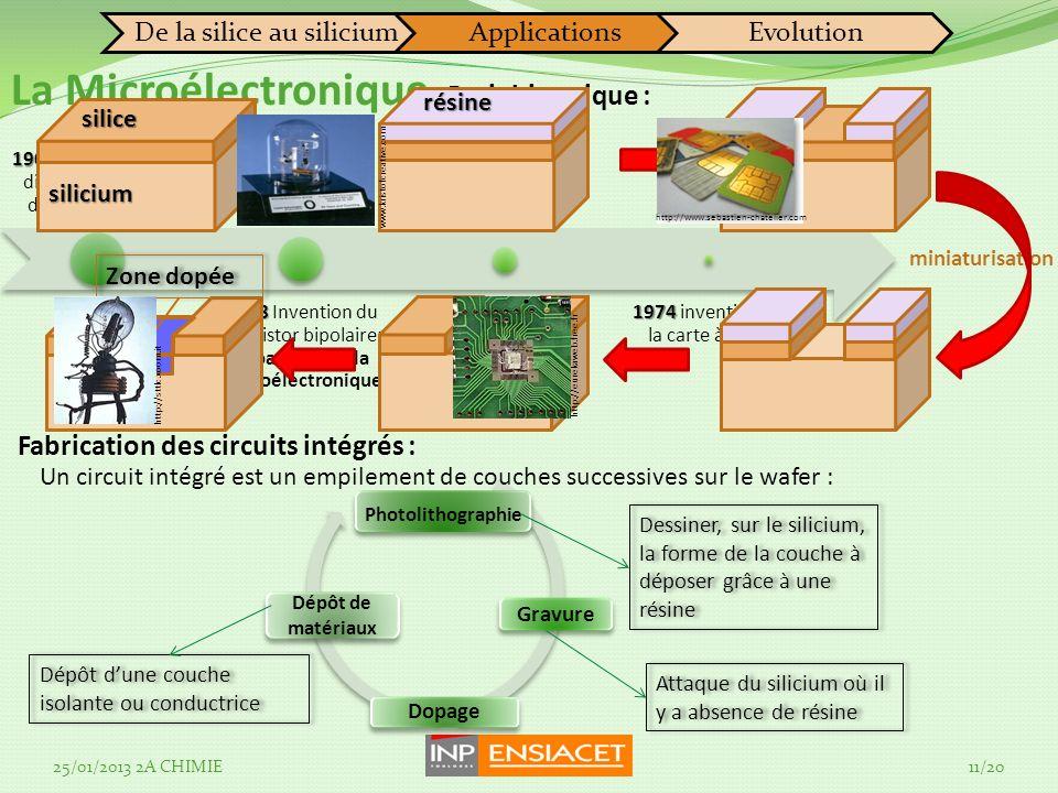 1904 1904 Invention de la diode : apparition de lélectronique 1948 1948 Invention du transistor bipolaire: apparition de la microélectronique 1959 195