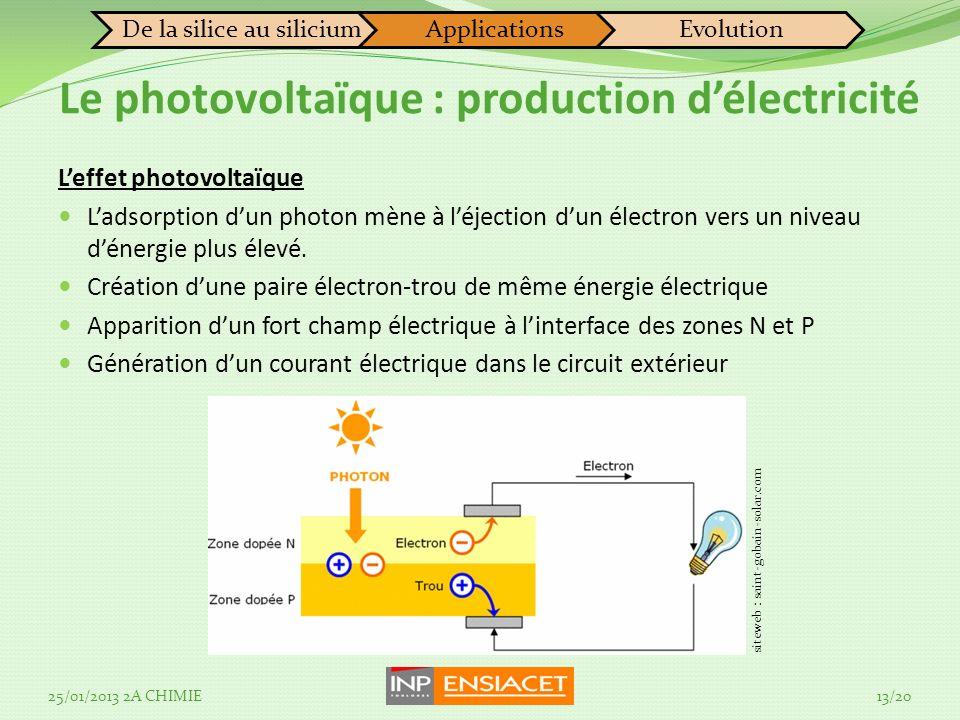 Le photovoltaïque : production délectricité Leffet photovoltaïque Ladsorption dun photon mène à léjection dun électron vers un niveau dénergie plus él