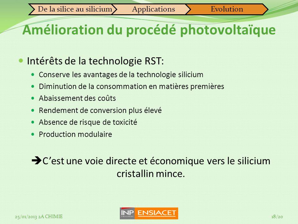 Intérêts de la technologie RST: Conserve les avantages de la technologie silicium Diminution de la consommation en matières premières Abaissement des