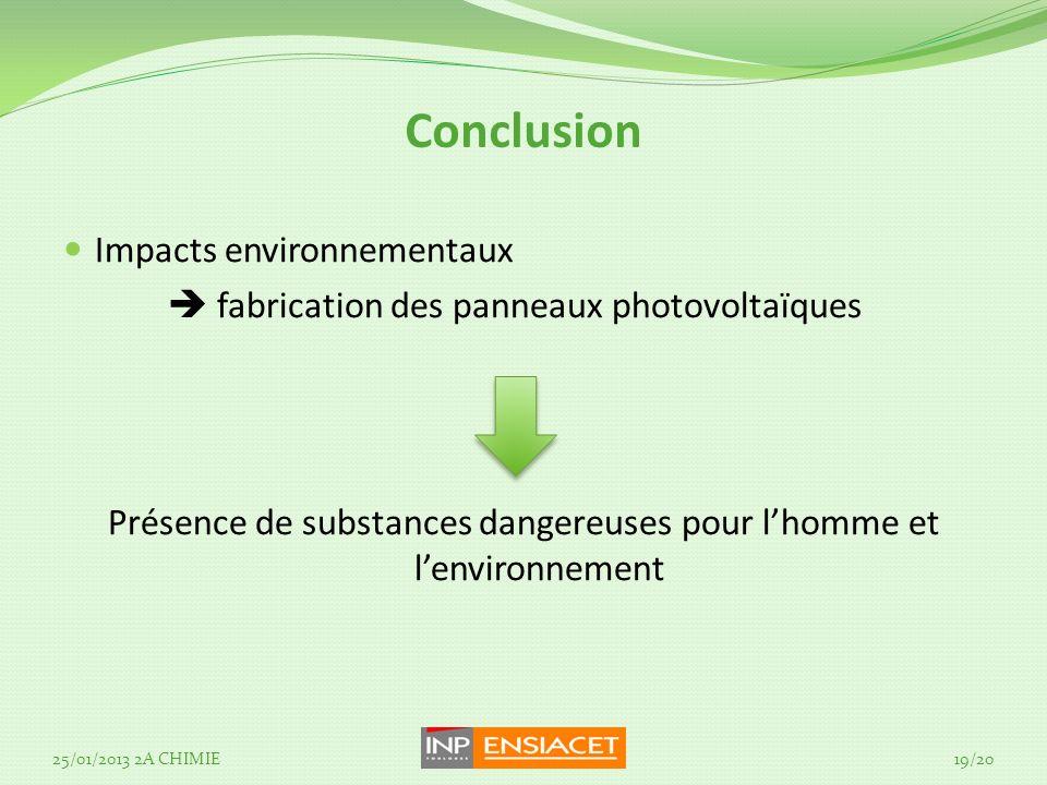 Conclusion Impacts environnementaux fabrication des panneaux photovoltaïques Présence de substances dangereuses pour lhomme et lenvironnement 25/01/2013 2A CHIMIE19/20